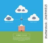 hybrid cloud computing concept... | Shutterstock .eps vector #246944515