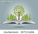 environmentally friendly world. ... | Shutterstock .eps vector #247111606