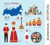 Travel Concept Russia Landmark...