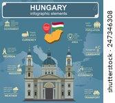 hungary infographics ... | Shutterstock .eps vector #247346308