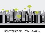 wi fi connection design  vector ... | Shutterstock .eps vector #247356082