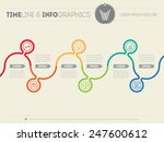 infographic timeline. time line ... | Shutterstock .eps vector #247600612