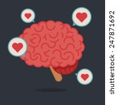 brain info graphic | Shutterstock .eps vector #247871692