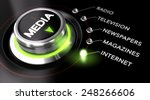 switch button positioned on the ... | Shutterstock . vector #248266606