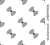 signaling pattern.