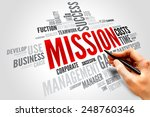 mission word cloud  business... | Shutterstock . vector #248760346