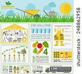 garden work infographic... | Shutterstock .eps vector #248862958