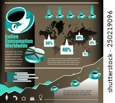 coffee infographics set | Shutterstock .eps vector #250219096