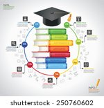 books steps of education... | Shutterstock .eps vector #250760602