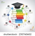 books steps of education... | Shutterstock .eps vector #250760602