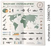 military strategy infographic | Shutterstock .eps vector #250882768