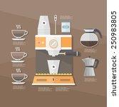coffee machine. flat...   Shutterstock .eps vector #250983805