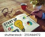 Start Up Launch Business Ideas...