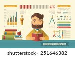 education infographic elements. | Shutterstock .eps vector #251646382