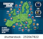 European Union Infographic Map...
