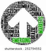 Emerging Markets. Word Cloud...