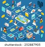 mobile health isometric... | Shutterstock .eps vector #252887905