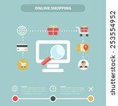 on line shopping process. flat...   Shutterstock .eps vector #253554952