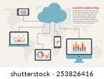 cloud computing concept.... | Shutterstock .eps vector #253826416