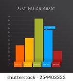 vector flat design statistics... | Shutterstock .eps vector #254403322