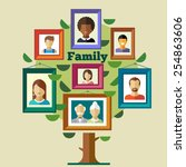 family tree  relationships and... | Shutterstock .eps vector #254863606