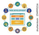 web site development concept... | Shutterstock .eps vector #254995216