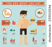 you are what you eat... | Shutterstock .eps vector #255010546