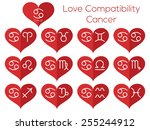 love compatibility   cancer....