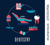 flat dentistry concept with... | Shutterstock .eps vector #255331906