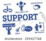 support. chart with keywords... | Shutterstock .eps vector #255427768