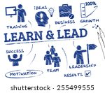 learn and lead. chart with... | Shutterstock .eps vector #255499555
