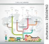 timeline info graphic house... | Shutterstock .eps vector #256106962