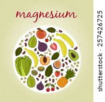 magnesium   fruits and... | Shutterstock .eps vector #257426725