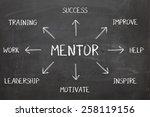 mentor on blackboard | Shutterstock . vector #258119156