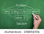 Small photo of Problem Solution