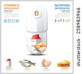 vitamin d chart diagram health... | Shutterstock .eps vector #258983966