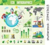 ecology infographic  vector... | Shutterstock .eps vector #259415615