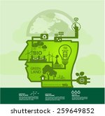 eco green thinking planet... | Shutterstock .eps vector #259649852