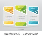 price list  hosting plans and... | Shutterstock .eps vector #259704782