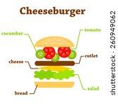 flat illustration of... | Shutterstock .eps vector #260949062