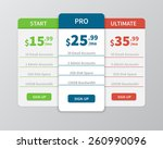 pricing comparison table.... | Shutterstock . vector #260990096