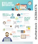 freelance infographic set with... | Shutterstock .eps vector #262864376