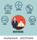 vector concept of mentoring... | Shutterstock .eps vector #263191646