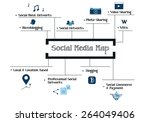 internet of things and sharing... | Shutterstock .eps vector #264049406