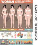 healthy diet vector... | Shutterstock .eps vector #264413996