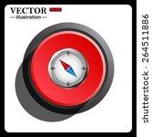 red button start  stop. compass ...