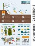 fishing infographic. fishing... | Shutterstock .eps vector #265358045