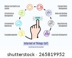 finger connect to sensor with... | Shutterstock .eps vector #265819952