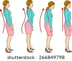 the correct position of the...   Shutterstock .eps vector #266849798