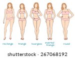 female body types. vector... | Shutterstock .eps vector #267068192
